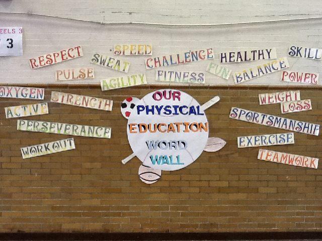 Physical Education Teaching Skill