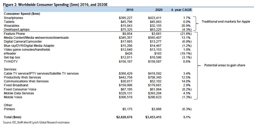 Merrill Lynch spreadsheet