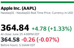 apple premarket red 6-26