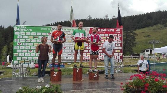 elite sport uomini Campionati italiani assoluti