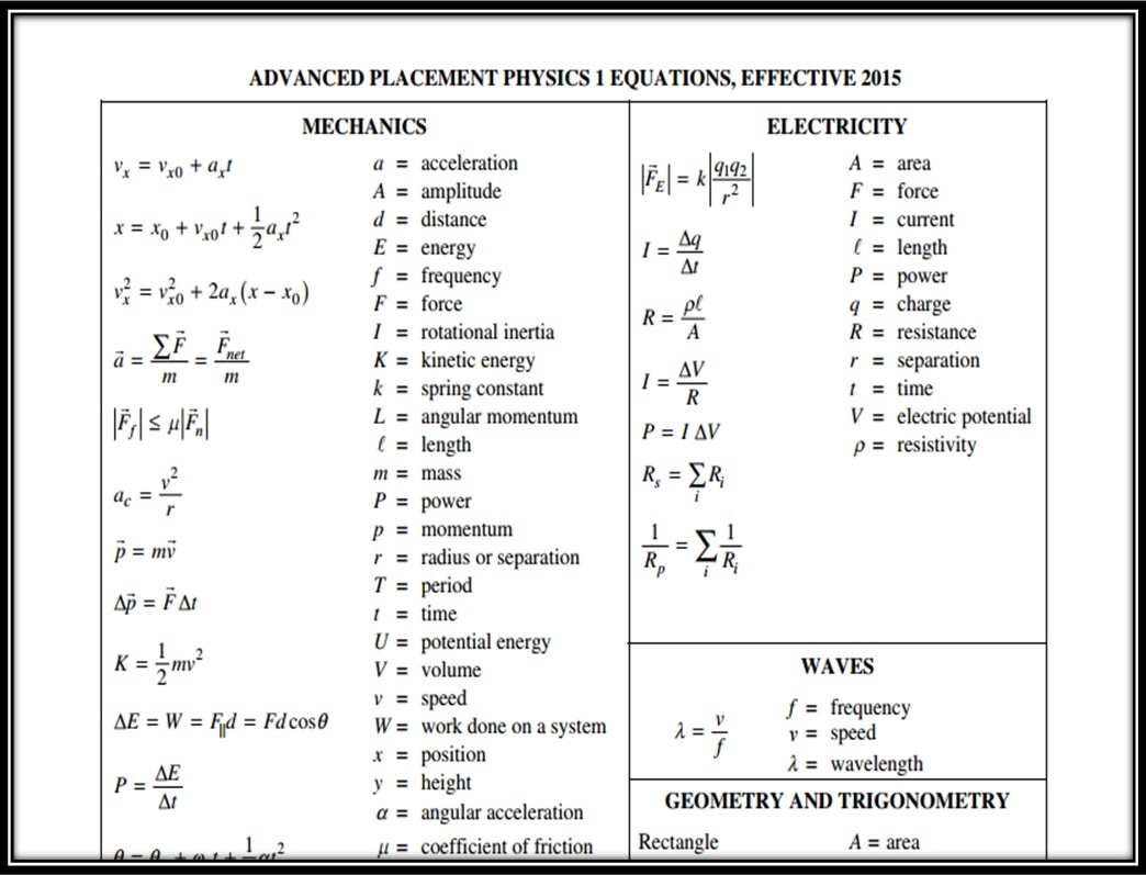 Advanced Placement Physics 1 Equations