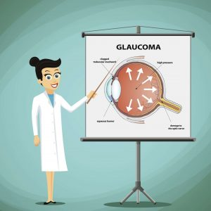 Learn all about the symptoms and treatment methods regarding pediatric glaucoma.
