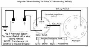 Longacre 4Terminal HD Kill Switch Instructions | Pegasus Auto Racing Supplies