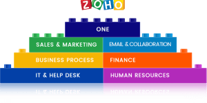 Zoho One: One Software Suite to run Your Entire Business