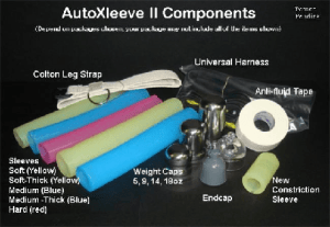 autoXleeve II choosing your penis hanging device