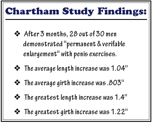 penis exercises chartham study