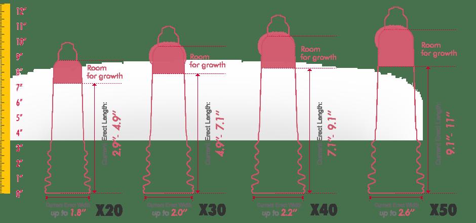 bathmate penis pump size guide