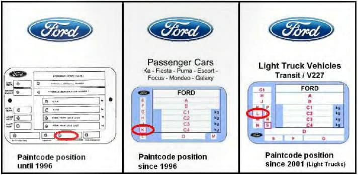 Code Peinture Ford