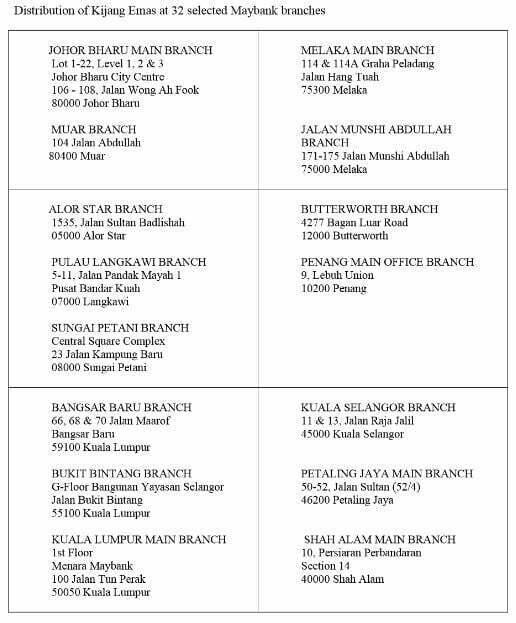 Cawangan Maybank Kijang Emas
