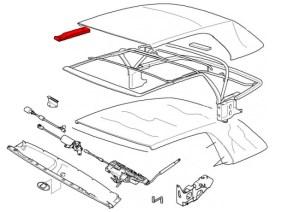 BMW 3Series E46 (19992006)  Convertible Parts  Page 1