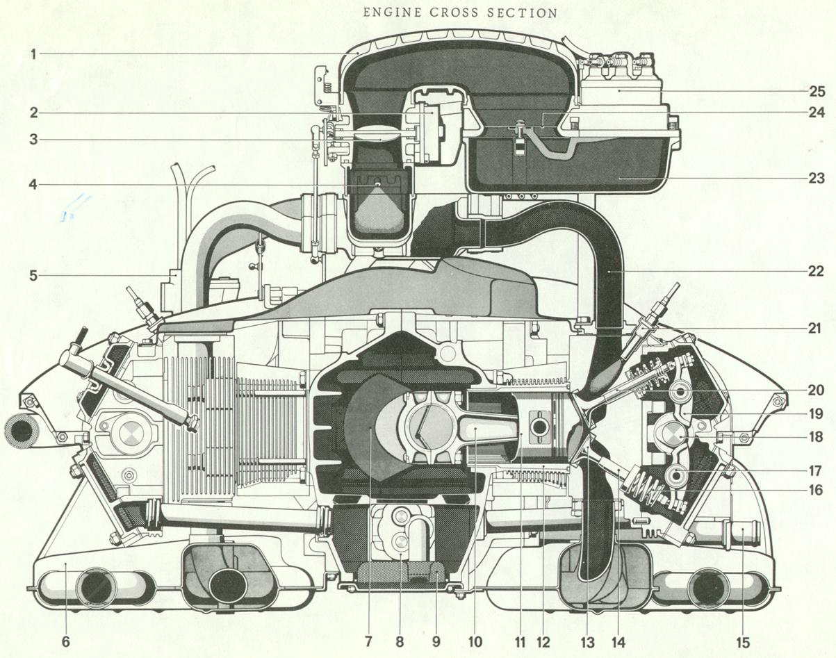 Porsche 996 Engine Wiring Diagram