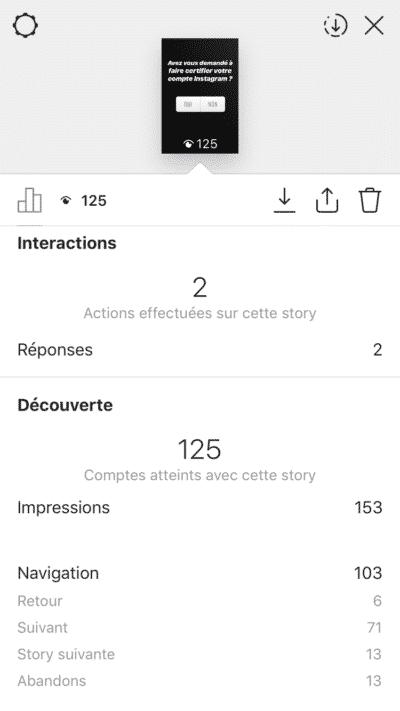 statistiques des stories instagram le