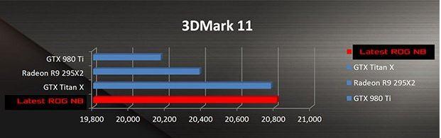 Laptop gaming 24-inch benchmark
