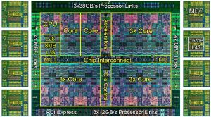 IBM Power 8 CPU
