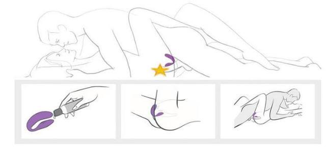 Çiftler için vibratör resimli kullanımı