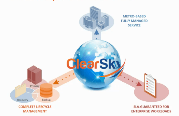 tfdx-clearsky_data_at_a_glance
