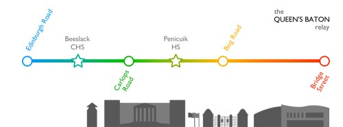 Timeline Baton Route