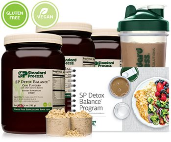 10-day Detox Program Supplements