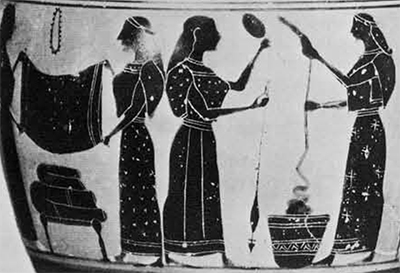 Women working with wool, scenes on an Attic black-figure lekythos of the third quarter of the VI century B.C. in the Metropolitan Museum, New York. Right, spinning; left, folding woven cloth. F. Chamoux, La civilisation grecque, Paris, 1963, fig. 143.