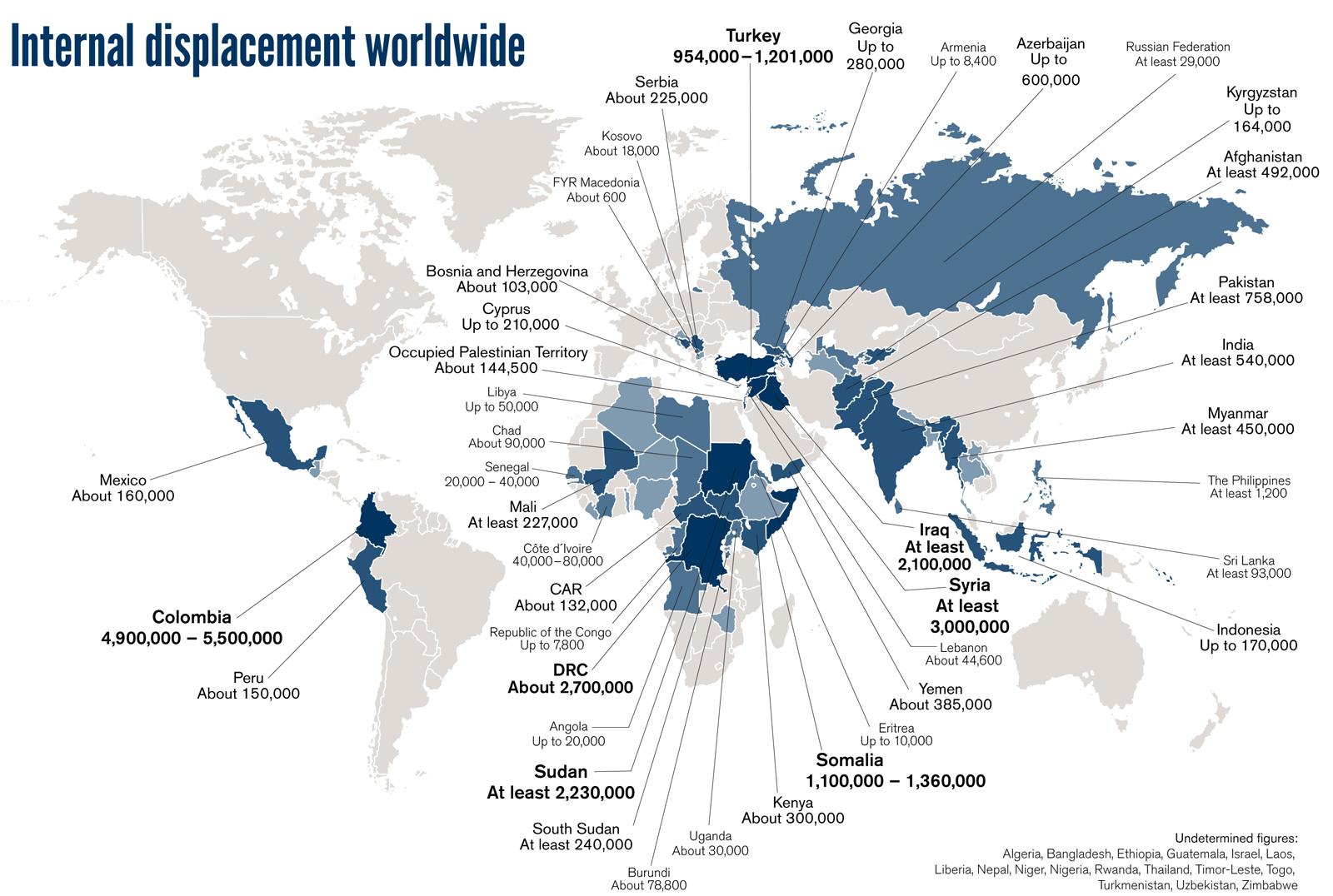 Population Worldwide Ethnic