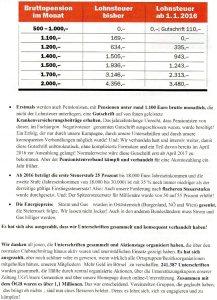 PVÖ Seite 2