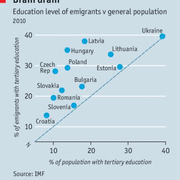 Istočna Evropa: Radnici emigriraju, penzioneri ostaju