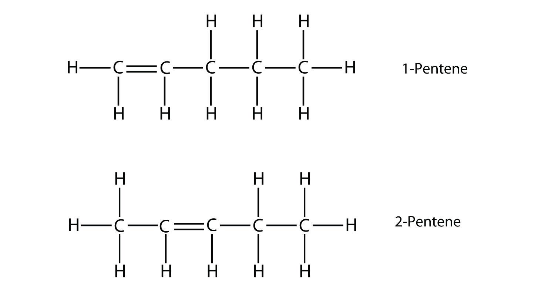 Image result for 1-butene and 2-butene