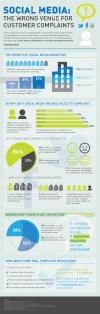 PeopleClaim - Social Media Complaints