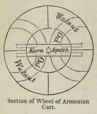 Armenian-Cart-Wheel