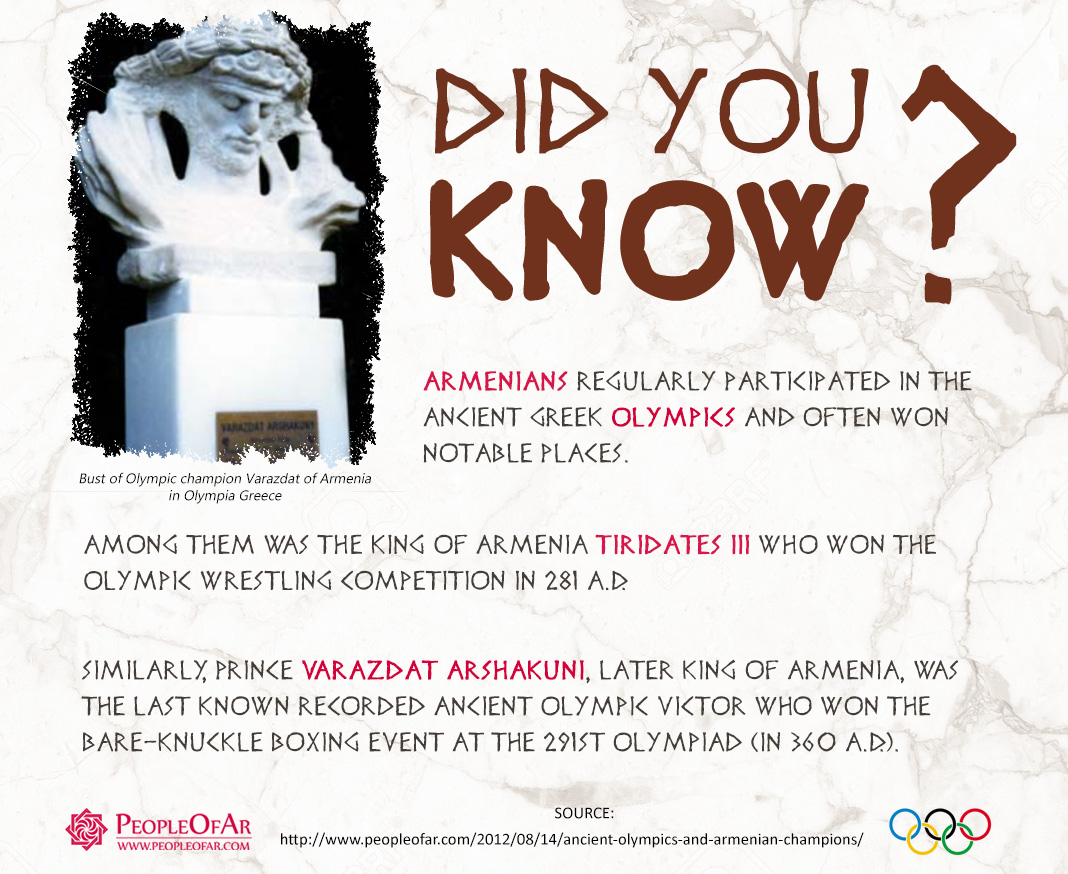 Armenians-in-Ancient-Olympics