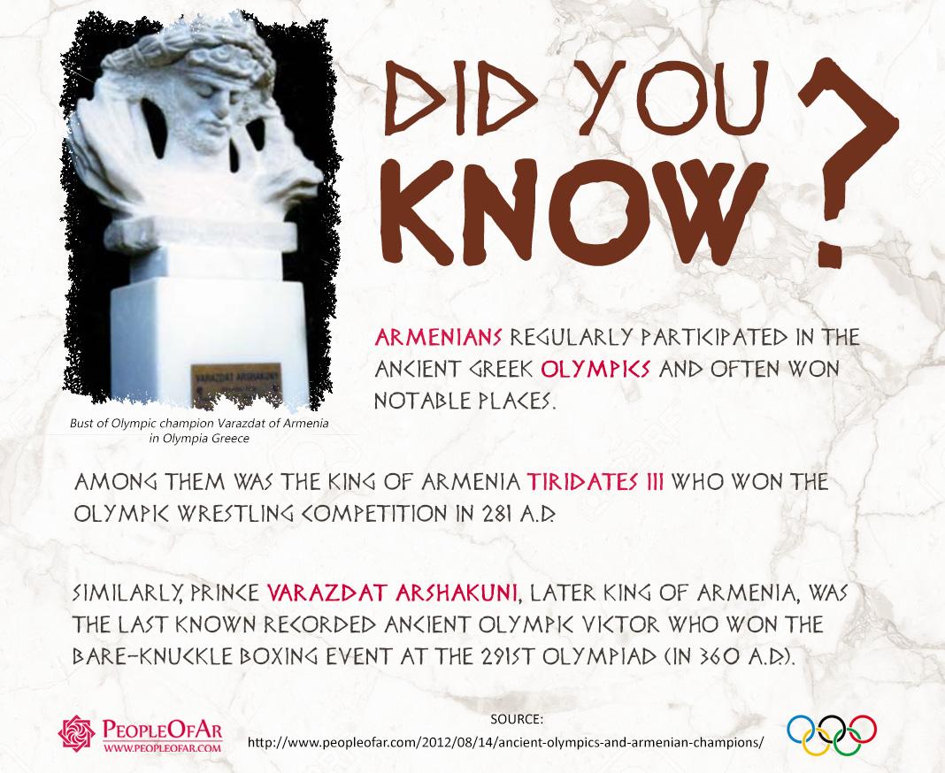 Armenians-in-Ancient-Olympics