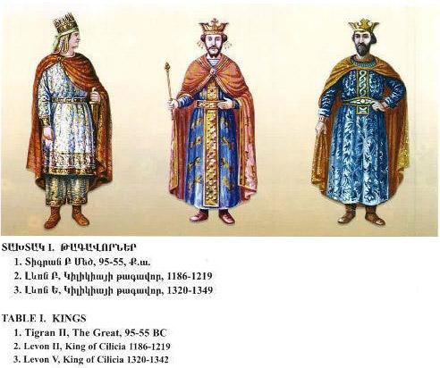 Illustrations of Armenian kings