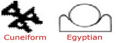 Cuneiform en Egyptian name of Shamash