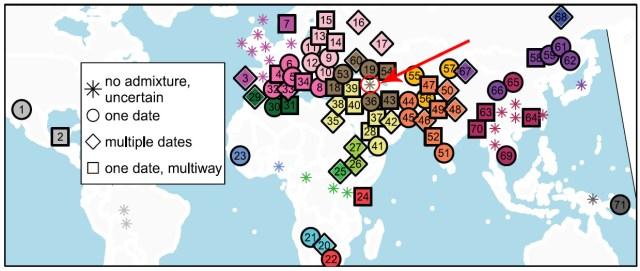 Admixture world population