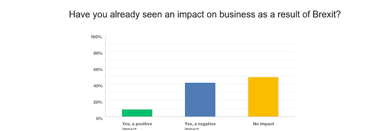 brexit negative impact on freelancers