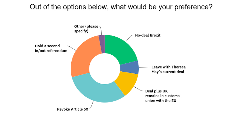 brexit options for freelancers