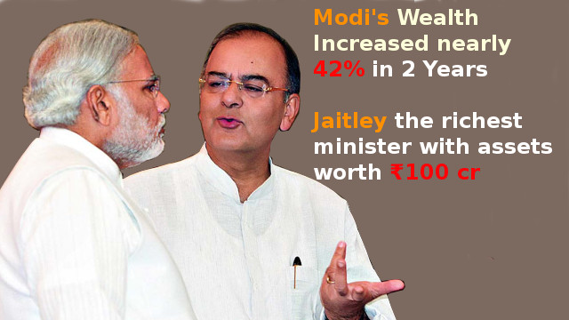 Modi and Jaitley had an increase in their wealth