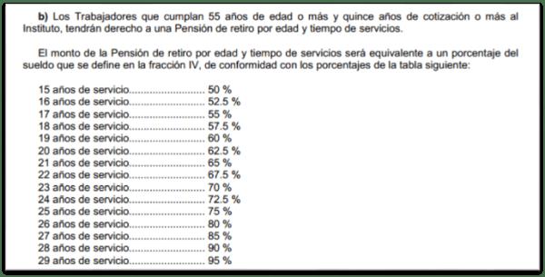 tabla años de servicio y porcentaje de pensión