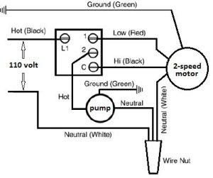 SWAMP COOLER WIRING | Swamp Cooler | Evaporative Cooler | HVAC