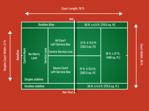Tennis Court Dimensions - How Big Is A Tennis Court ...