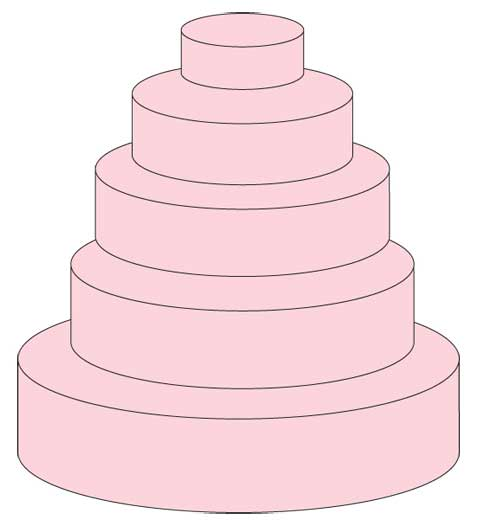 The Wedding Cake Prices Guide wedding cake prices