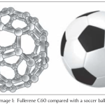 Fullerenes and a Soccer Ball
