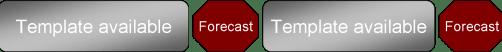 Continuous Forecasting