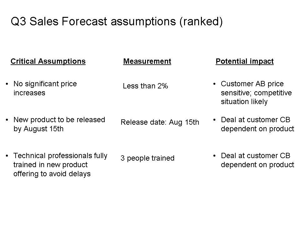 sales forecast examples - Monza berglauf-verband com