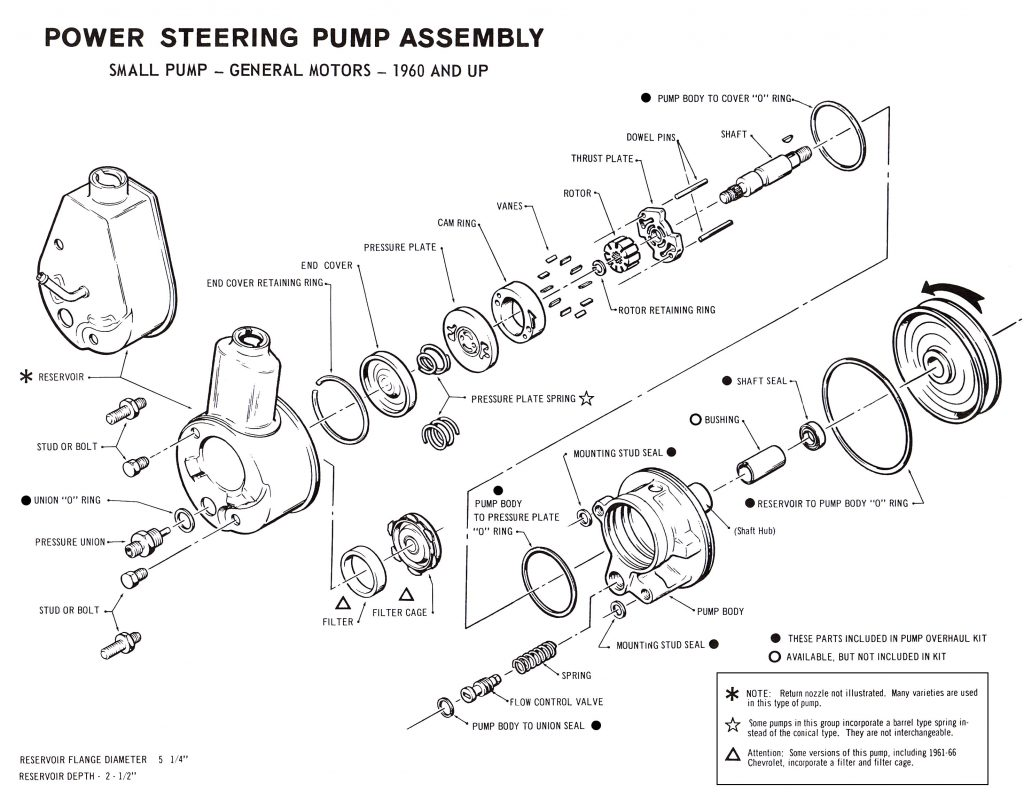 Power Steering Pump Assembly Small Pump
