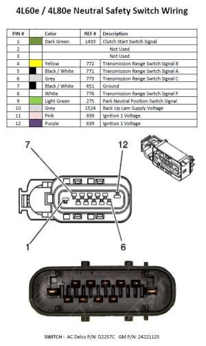 The Yukon NVG4500 Manual Transmission Swap Thread  PerformanceTrucks Forums