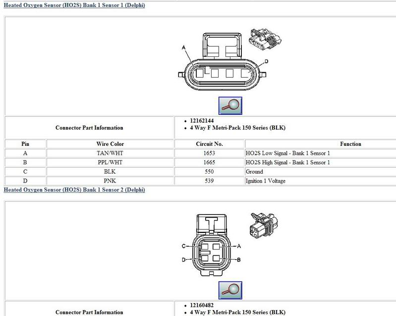 138384d1501888222 help o2 sensor 01sensors?resize=665%2C532&ssl=1 scintillating four wire o2 sensor photos wiring schematic bosch 15730 oxygen sensor wiring diagram at n-0.co