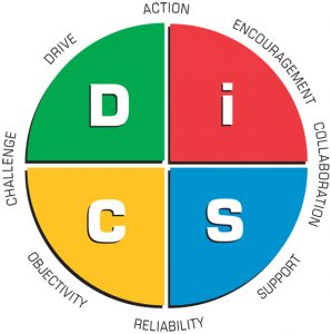 disc-management-map