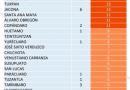 38 casos positivos de Coronavirus en Zitácuaro