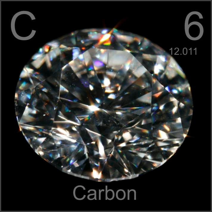 Carbon Real diamond